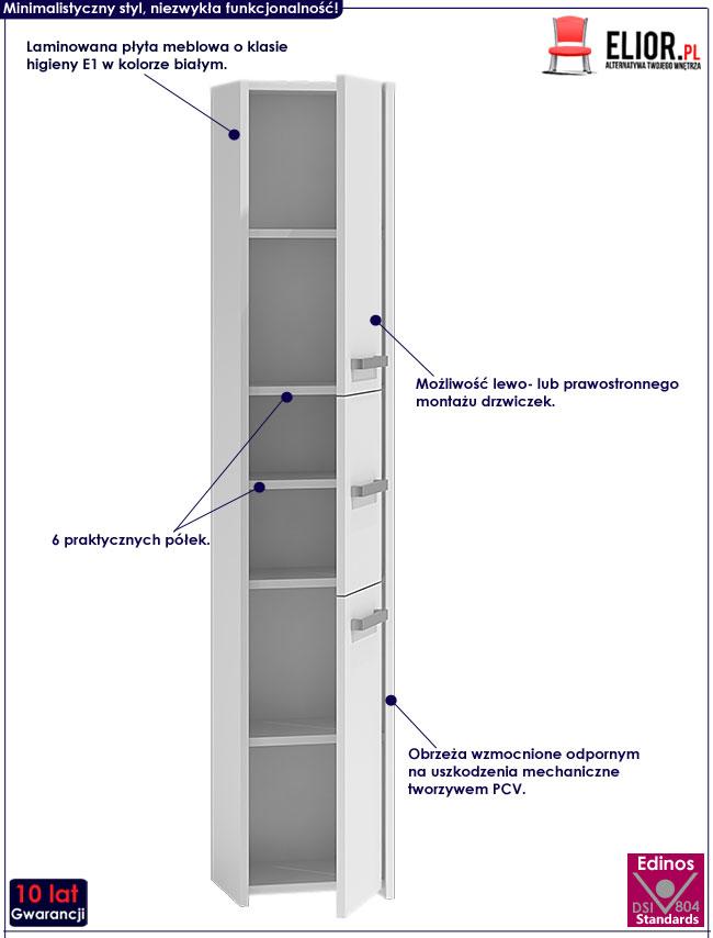 Biała szafka łazienkowa z 6 półkami Helta 2X